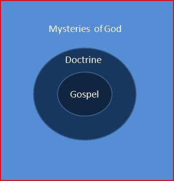 core-gospel